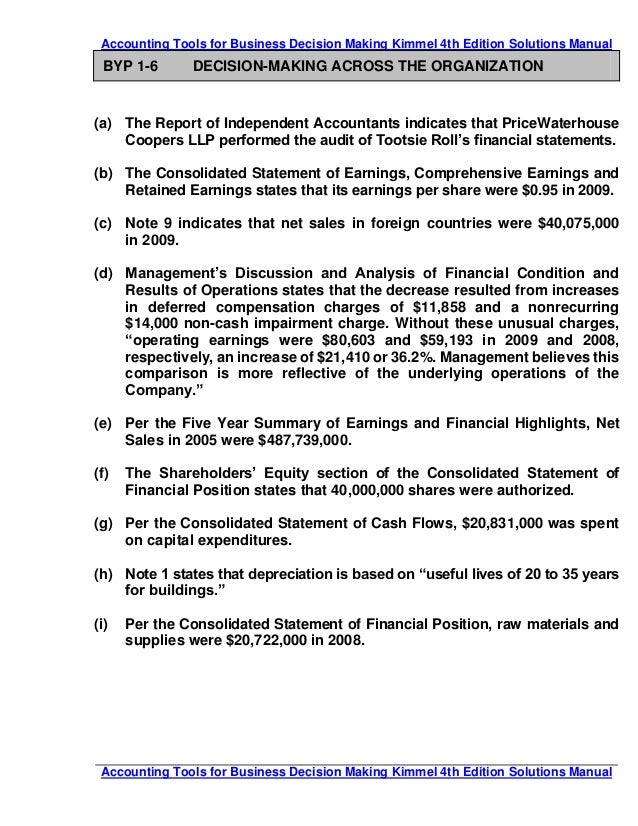 tootsie rool industries inc byp 4 1 Cash flow statement for tootsie roll industries, inc (tr)- free 10-yr download view/download detailed quarterly cash flow statement for tootsie roll industries for 2018 q2, 2018 q1.