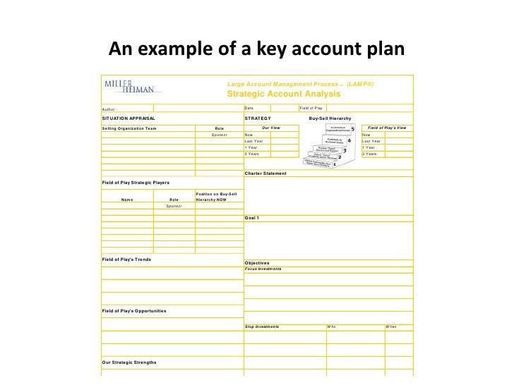 key account management tools