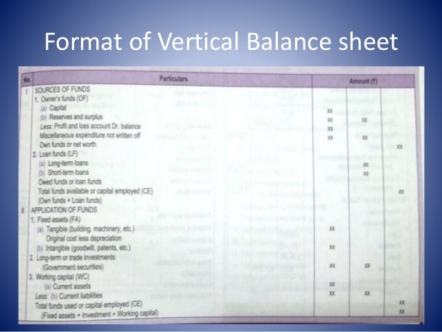 Vertical Form Of Balance Sheet And Income Statement