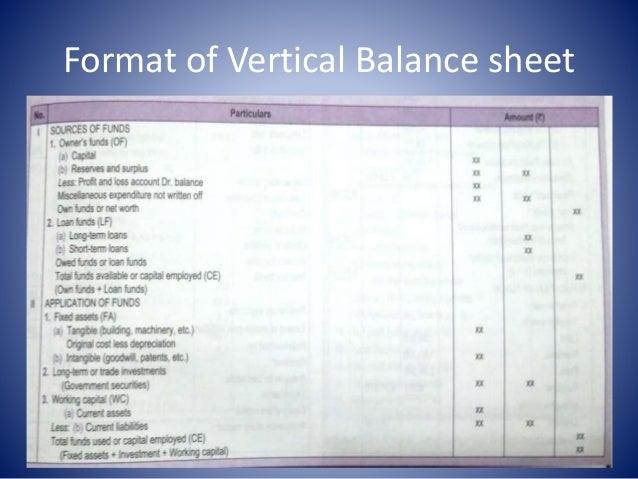 12. Format Of Vertical Balance Sheet ...  Balance Sheet Forms