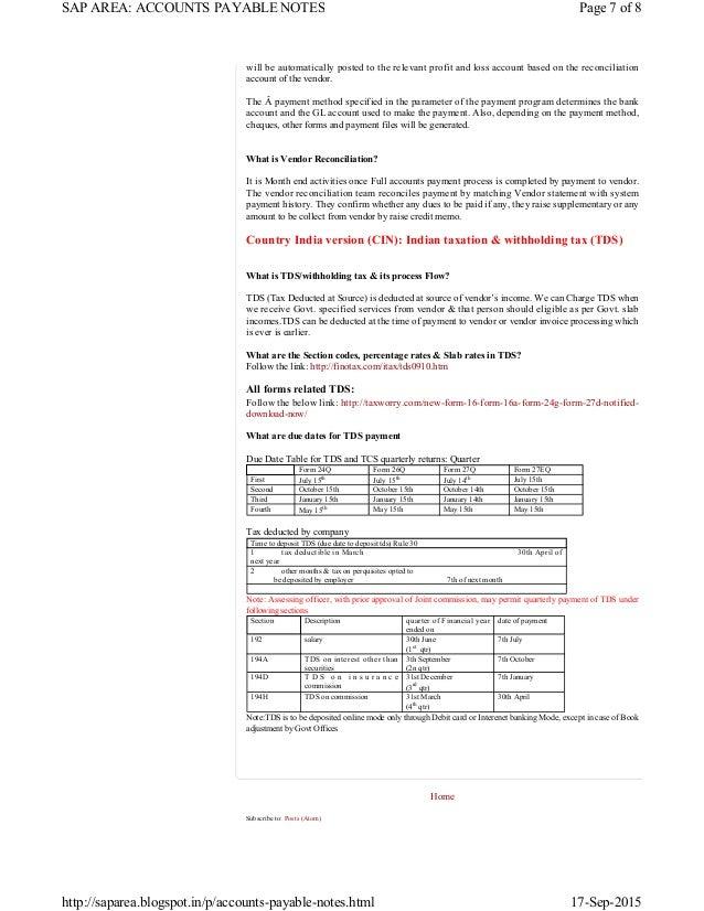 Accounts payable-notes