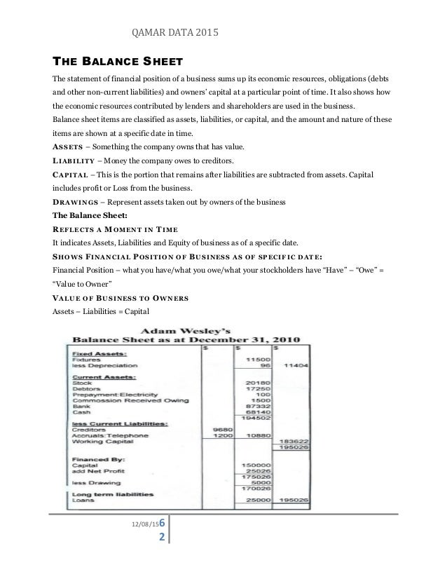 Accounts basic to professional – Professional Balance Sheet