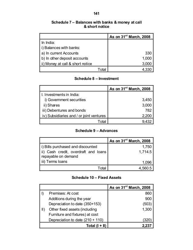 Accounts of Banking Companies (1 90MB)