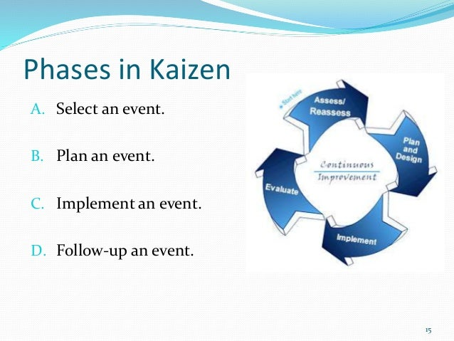 advantages of kaizen costing Kaizen costing (2) uploaded by  kaizen costing meaning kaizen is a japanese term meaning,  advantages kaizen costing results into following advantages: 1 3.