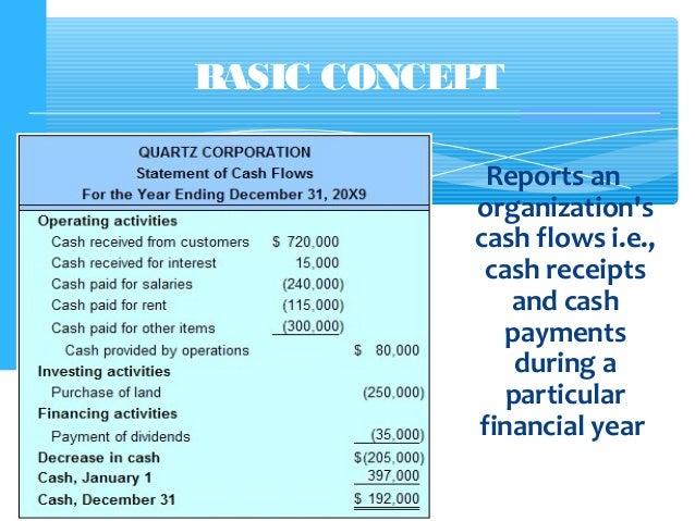 Mr. Chris Chocola 2; 3. Reports An Organizationu0027s Cash ...
