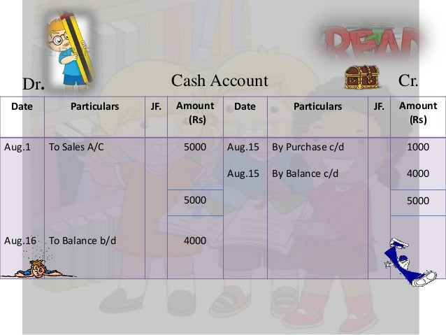 how to make trial balance from ledger