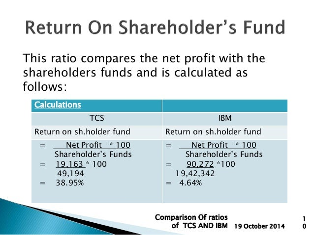 What is the abbreviation for Return on Shareholders Funds? Return on Shareholders Funds can be abbreviated as ROSF ROSF - Return on Shareholders Funds in Business & Finance by distrib-wjmx2fn9.ga