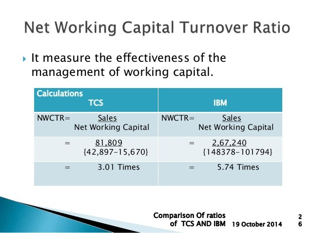 an analysis and comparison of the ratio and working capital Statistical differences in mean current ratio, debt-to-asset ratio, operating expense   values for 10 financial ratios: current ratio, working capital-to-expense ratio.