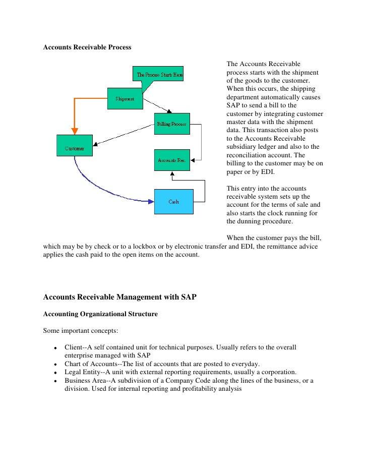 famous writing essay english pdf