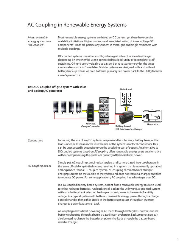 AC Coupling in Renewable Energy SystemsMost renewable        Most renewable energy systems are based on DC current, yet th...