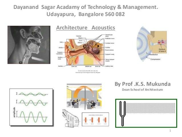 Course materialfor ARC 6.6 Under the Visveswaraya Technological University, Belgaum Dayanand Sagar Acadamy of Technology &...