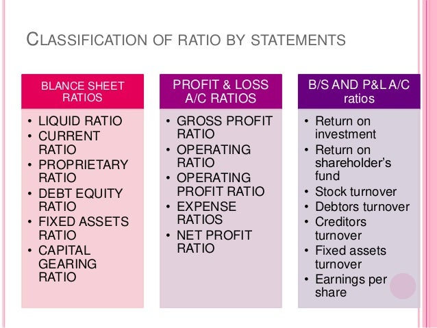 accounts ppt on ratio analysis