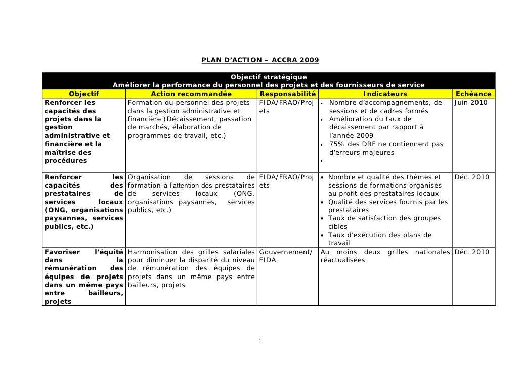 PLAN D'ACTION – ACCRA 2009                                                     Objectif stratégique                   Amél...