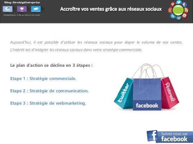 Aujourd'hui, il est possible d'utiliser les réseaux sociaux pour doper le volume de vos ventes. L'intérêt est d'intégrer l...