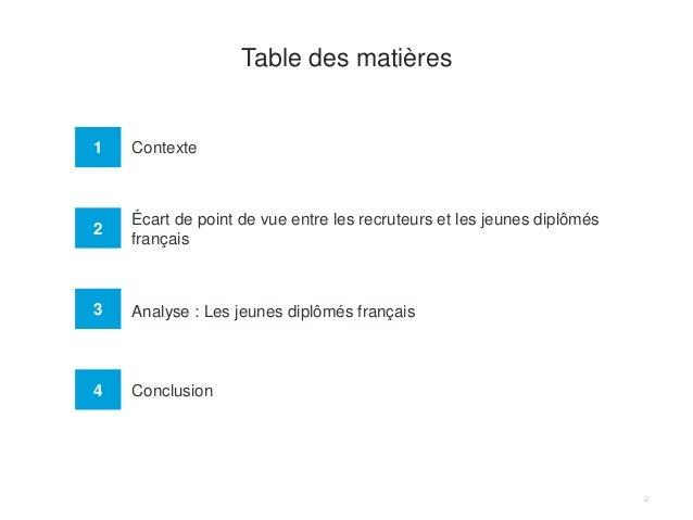 Table des matières 1 Contexte 2 Écart de point de vue entre les recruteurs et les jeunes diplômés français 2 3 Analyse : L...