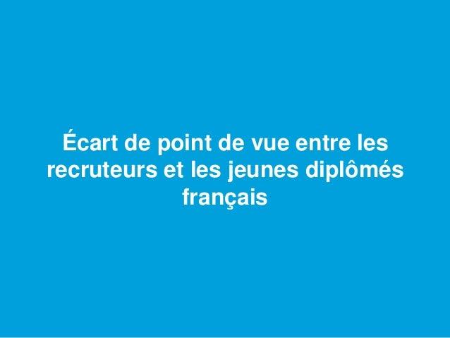 Écart de point de vue entre les recruteurs et les jeunes diplômés français
