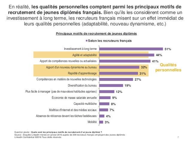 7 Principaux motifs de recrutement de jeunes diplômés 7 En réalité, les qualités personnelles comptent parmi les principau...