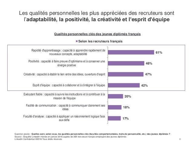 8 Qualités personnelles clés des jeunes diplômés français 8 Les qualités personnelles les plus appréciées des recruteurs s...
