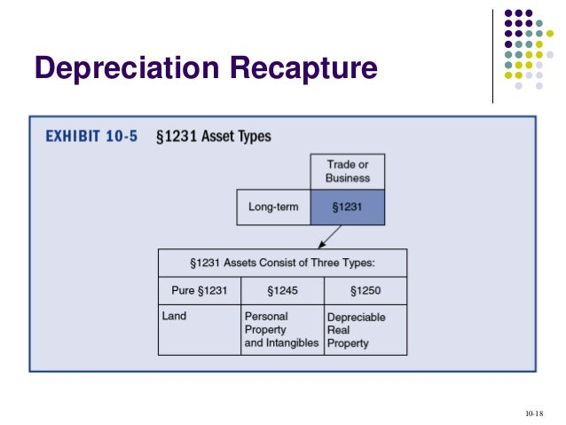 """14 is there any depreciation recapture """"no gain or loss shall be recognized on the exchange of property held for  productive use in a trade or business or for investment, if such property is  exchanged."""