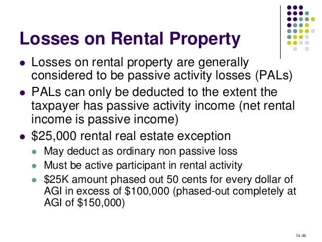 Is Rental Property Considered Passive Income