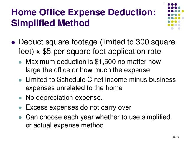 Simplified Home Office Deduction 28 Images Home Office