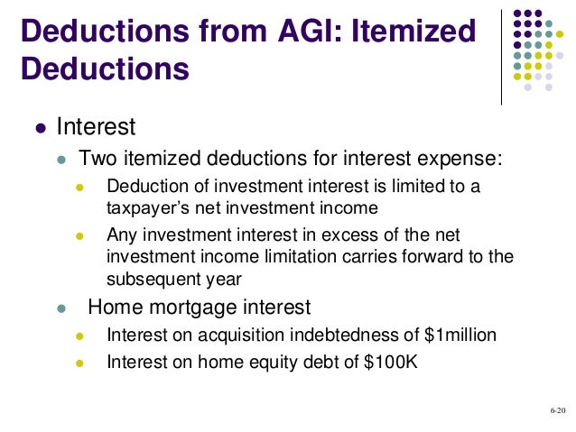 Investment related expenses deductible for agi atez investments that shoot