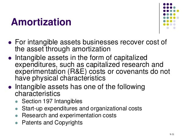 depreciation 9 30 31 amortization for intangible assets businesses recover