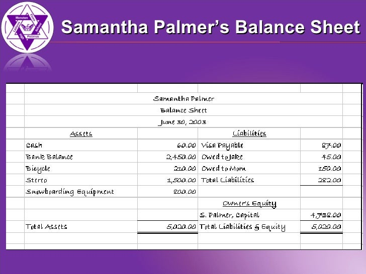 Acct120 Class 9 The Account Form Balancing Sheet – Report Form Balance Sheet