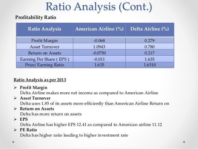 financial analysis of delta airlines An analysis of delta air lines' oil refinery  on the airline's financial and operational performance,  with delta air lines' oil refinery acquisition.