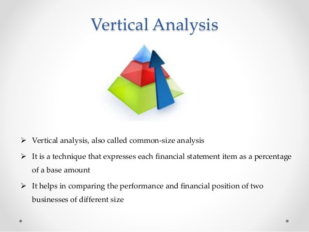 vertical and horizontal analysis of unilever Vertical analysis of financial statements is a technique in which the relationship between items in the same financial statement is identified by expressing all.