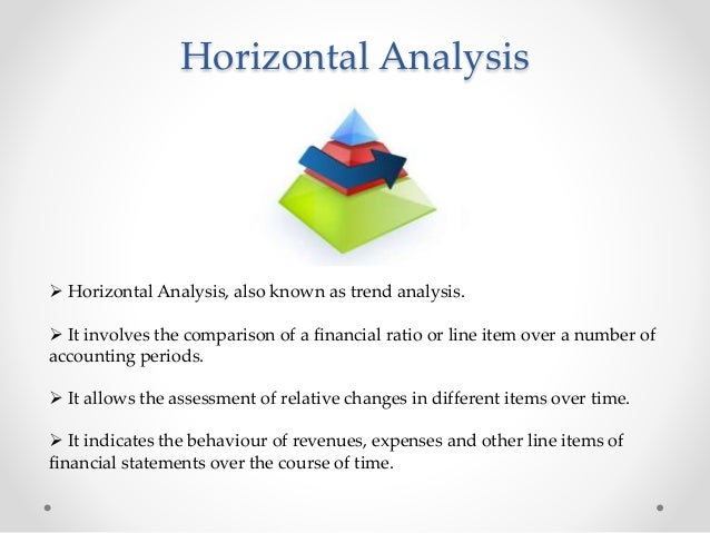 Ratio vertical and horizontal analyses