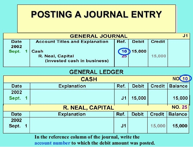 What is the difference between ledger and general ledger