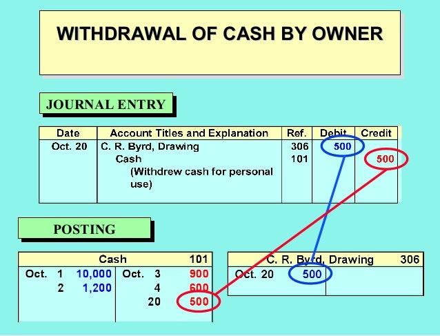 Payday loans elmira ny photo 9