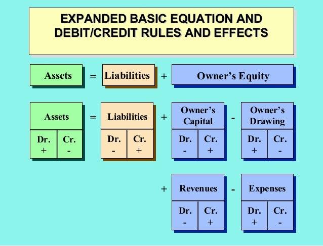 trial balance accounting