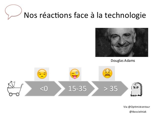 @tkoscielniak   Nos  réac6ons  face  à  la  technologie   Douglas  Adams   <0   15-‐35   >  35  ...