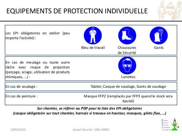 Pictogramme D Obligation Gants De Protection 3fce44a0ec44