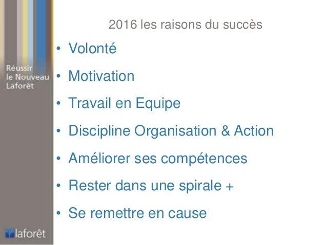 2016 les raisons du succès • Volonté • Motivation • Travail en Equipe • Discipline Organisation & Action • Améliorer ses c...