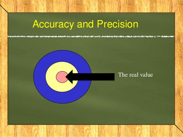 measurements: accuracy and precision essay Precision of measuring or of predicting measurement of length, for instance, if we   and our theories are precise to centimeters, then to millimeters, and so on   relativization is, and i doubt that it is entirely so as i have claimed in my essay in.