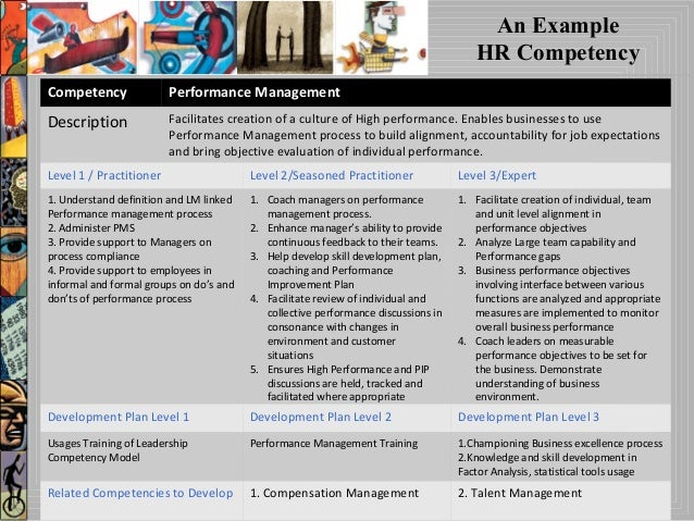 Competency Framework And Employee Motivation