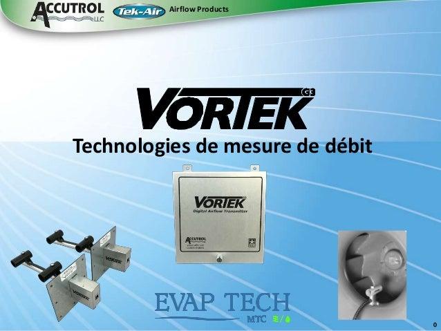 0 Airflow Products Technologies de mesure de débit 0