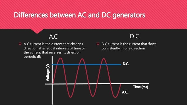 Ac Dc Generators together with Square Tube Weld together with Lunchpawn X together with Hqdefault further Remote. on difference between ac and dc