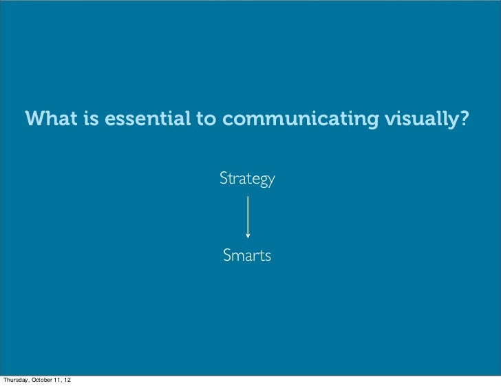 What is essential to communicating visually?                           Strategy                           SmartsThursday, ...