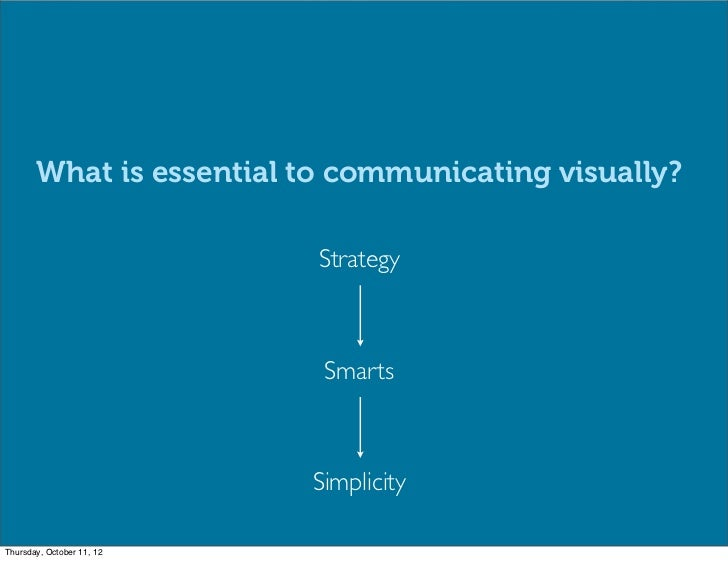 What is essential to communicating visually?                           Strategy                            Smarts         ...