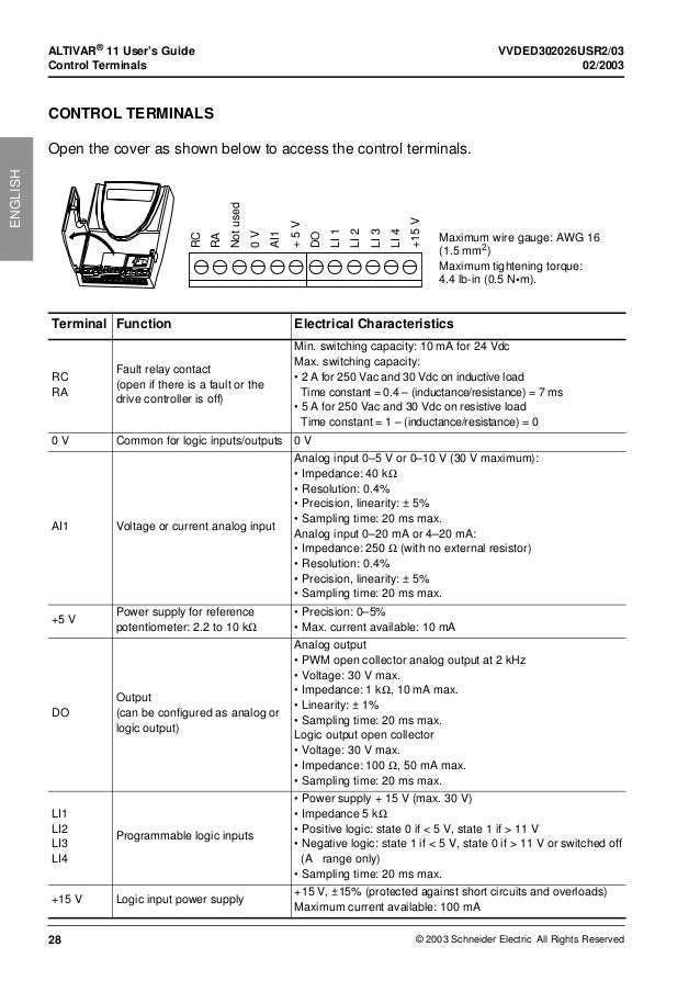 Altivar 11 manual
