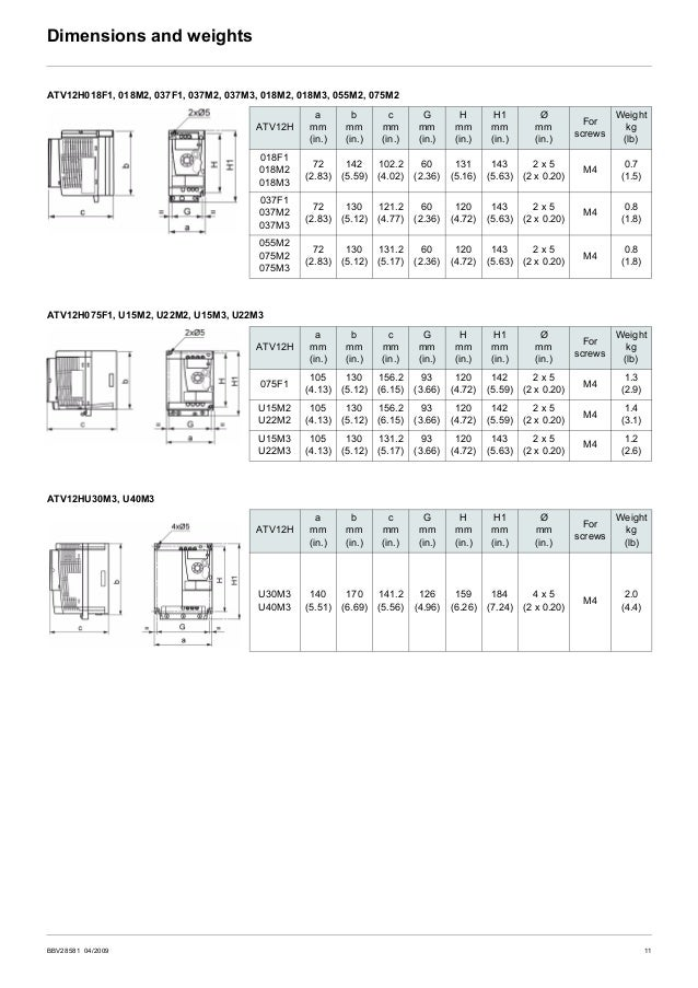 12 BBV28581 04/2009 Mounting Mounting and temperature conditions Install the unit vertically, at ± 10°. Do not place it cl...