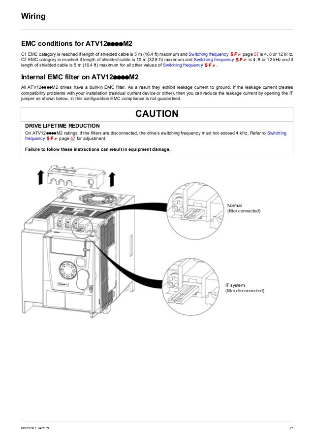 28 BBV28581 04/2009 Check list Read carefully the safety information in the user manual and the catalogue. Before starting...