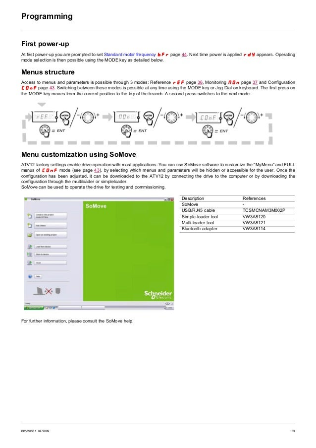 34 BBV28581 04/2009 Structure of parameter tables The modes, sections, menus, sub-menus and parameter tables description i...