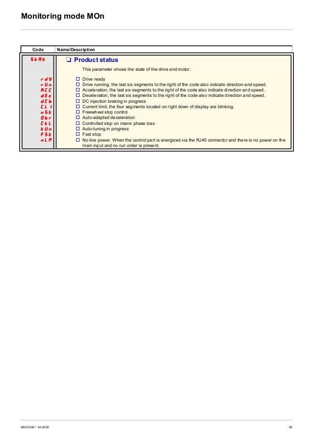 40 BBV28581 04/2009 Monitoring mode MOn Code Name/Description Unit MAI- Maintenance menu Parameters of MAI menu can't be s...