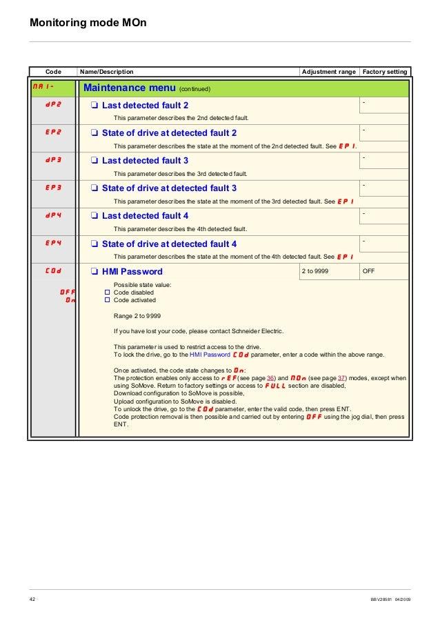 BBV28581 04/2009 43 Configuration Mode ConF Configuration mode includes 3 parts: 1. MyMenu includes 11 factory set paramet...