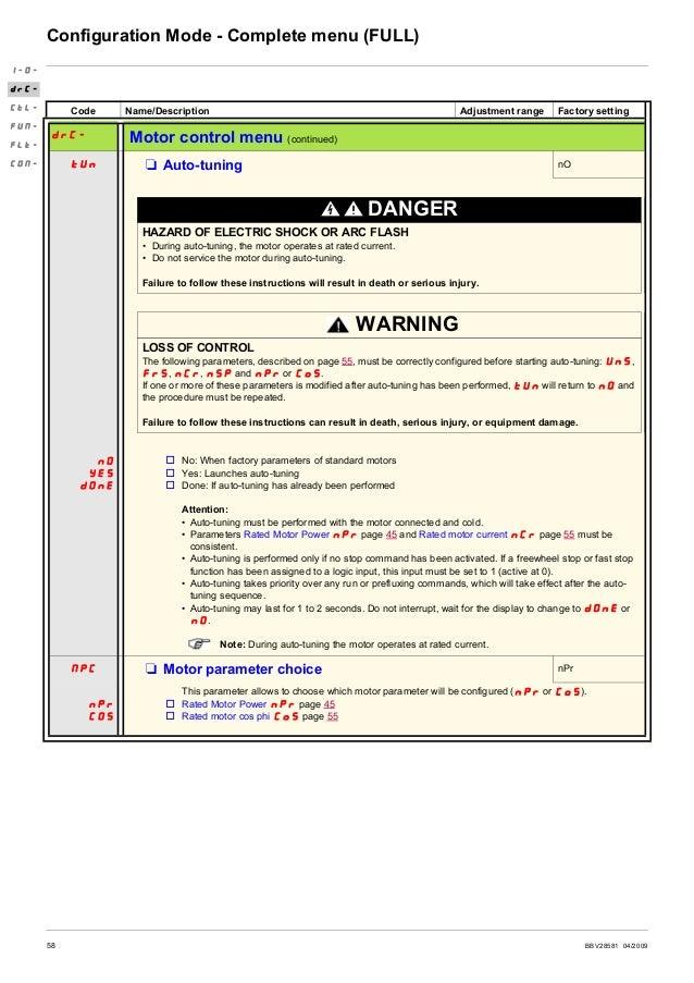 BBV28581 04/2009 59 Configuration Mode - Complete menu (FULL) Control menu Control channel diagram I-O- drC- CtL- FUN- FLt...